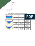 HIDRAULICA DE CANALES ABIERTOS.docx