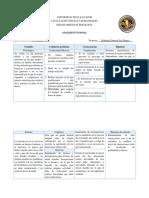 Analisis funcionales.docx