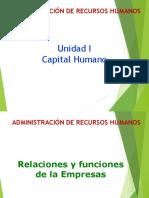 Unidad 1 Capital Humano Parte 1