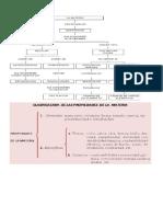 Química comipems.docx