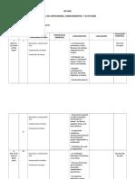 Investigacion Pedagogica EsquemamatrizLENG4º