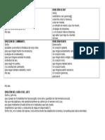 ORACIÓN DE LA MANADA.docx