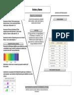 DIAGRAMA Acido- Bases.docx