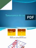 CLASE 3. Taxonomia de Suelos