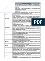 comentariosparainformeacadmico-ibimestre-140529050059-phpapp02.docx