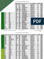 Listaclasificacionenergetica15!01!19 Tcm30-500690 (2)
