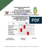 Jadwal Burn Unit, RSUP Sanglah Denpasar.doc