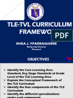 346743473-The-TLE-TVL-Framework-Overview-of-SHS-TVL.ppt