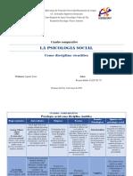 CUADRO COMPARATIVO PSICOLOGIA SOCIAL.docx