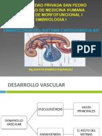 Embriologia Del Sistema Cardiovascular Final