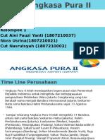 PT Angkasa Pura2