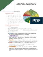 F2 Chap1 Biodiversity.docx
