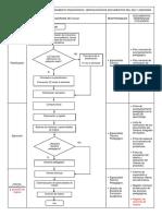Flujograma Procedimiento Acompañamiento-Verificación SIG-Asesoría