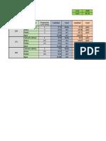 Diseño de Mezcla Excel