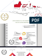 Environmental Law & Pollicy