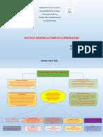 Mapa Conceptual de Los Cinco Grandes Factores-convertido