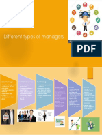 different types of managers