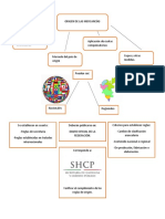 esquemas fundamentos legales.docx