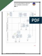 Evaluación procesos.doc