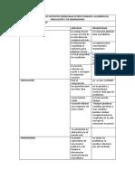 FORO - SEMANA 5 Y 6  PARALELO ENTRE LOS DISTINTOS PROBLEMAS ESTRUCTURADOS ENTREGA 1.docx