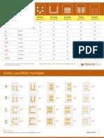 Montajes y Capacidades de Salas BImpulsa