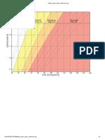 IMC Body_mass_index_chart-es.pdf