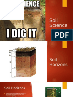 soil science  review