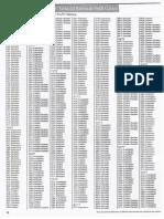 4 Patrón clásico DISC (1).pdf