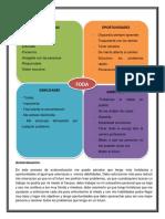 FODA-PERSONAL-MARQUEZ-MONTERO-LETICIA-YANETH.docx