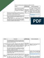evaluación de problemas.docx