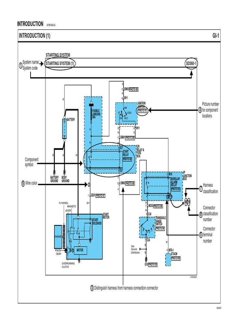 2006 hyundai santa fe electrical wiring diagram | electrical connector |  relay  scribd