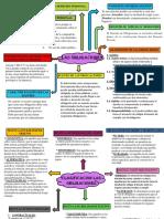 Resumen Primeros Temas Obligaciones..pptx