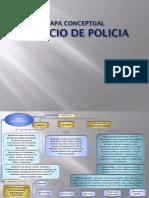 Mapa Conceptual Servicio de Policia