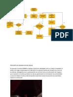 PROPUESTA DE DISMINUCION DEL RIESGO[3669].docx