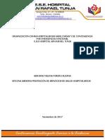 Anexo 4 - B Parametrizacion y Organizacion de Camas Poe Emergencia Funcional