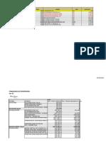 Comisiones de Exportacion -Enero 2019
