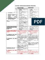 RECURSO DE REVOCATORIA Y REPOSICIÓN EN MATERIA TRIBUTARIA y CONTENCIOSO TRIBUTARIO.docx