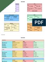 NCLEX CRAM SHEET.pdf
