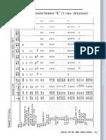 formulario tablas T calor.pdf