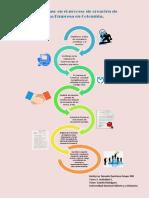 Actividad 3. Fundamentos de gestion de proyectos