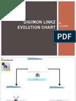 Digimon Linkz Evolution Chart.pdf