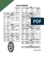 Conversiones de mecanica de fluidos.pdf