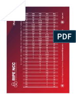 IPv6 Chart_2015.pdf