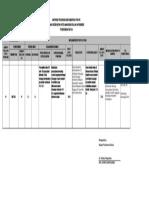 Matriks Progres Implementasi Pis Pk(1)