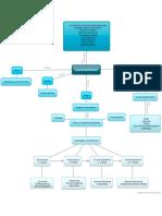 constructivism concept map pdf