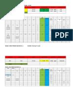 Perhitungan Volume Pembesian - 3