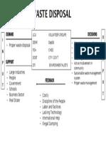 Waste Disposal Diagram Reporting