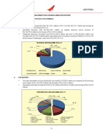 1 215 1 Management Discussion and Analysis Report