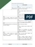 Proyecciones tercero medio 2019 (1).docx