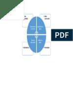 Organizador gráfico.docx